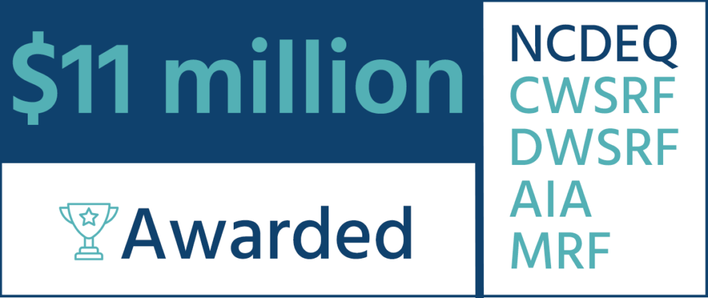 $11 Million Awarded